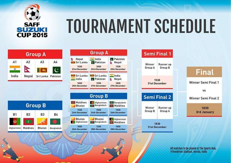 SAFF Suzuki Cup 2015 draw