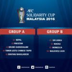 afc-solidarity-cup-2016-draw