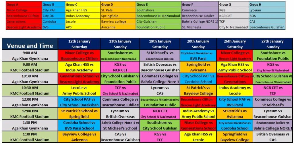 7th KUSC 2013 draws