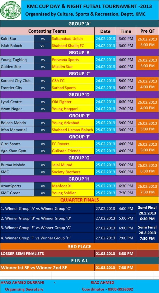 KMC FUTSAL CUP 2013 (DRAW)