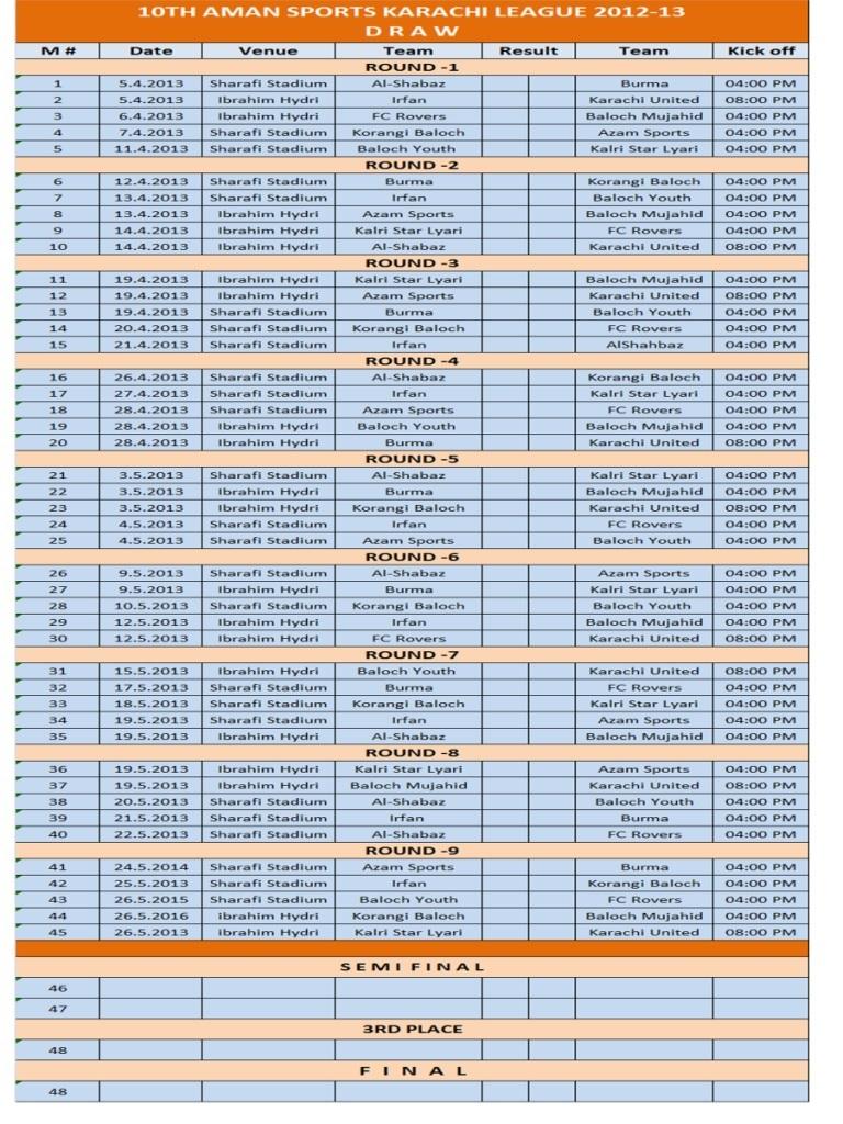10TH KARACHI FOOTBALL LEAGUE 2013 draws