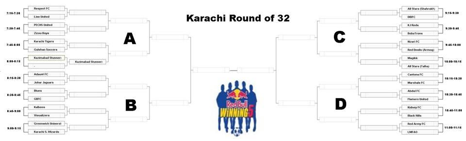 Today's Fixtures in Karachi.