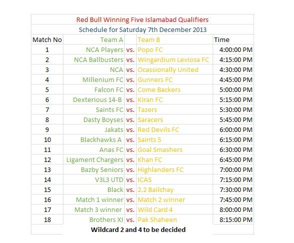 Today's fixtures in Islamabad.