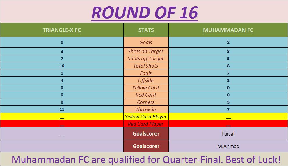 Muhammadan FC