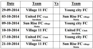 Jhelum League 14 - Group F