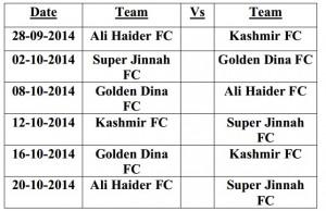 Jhelum League Group A