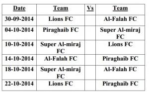 Jhelum League Group C