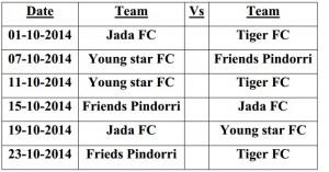 Jhelum League Group D