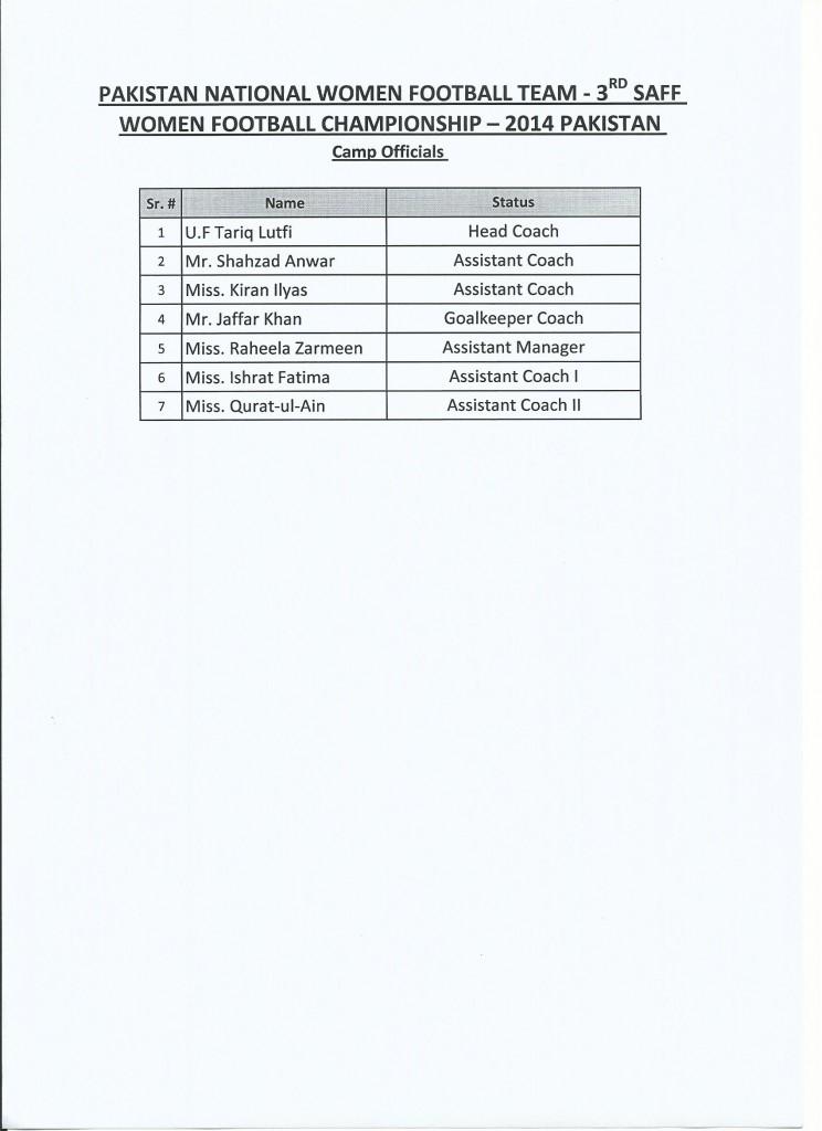 Officials List