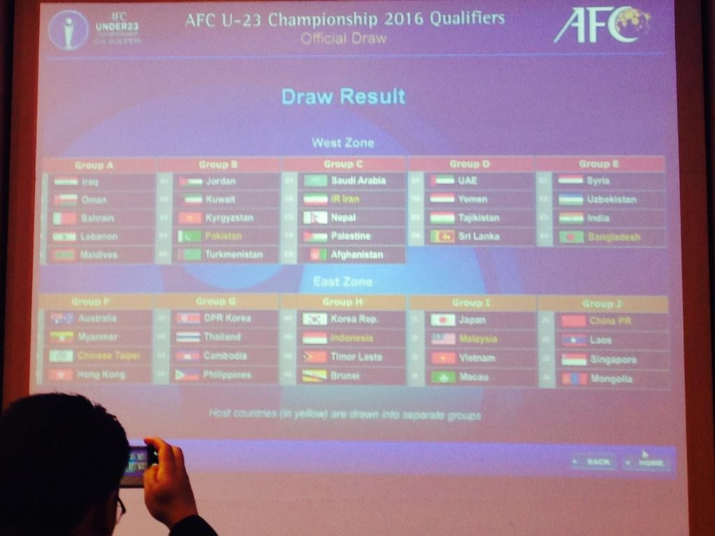 Pakistan in tough Group B for AFC U-23 Championship Qualifiers