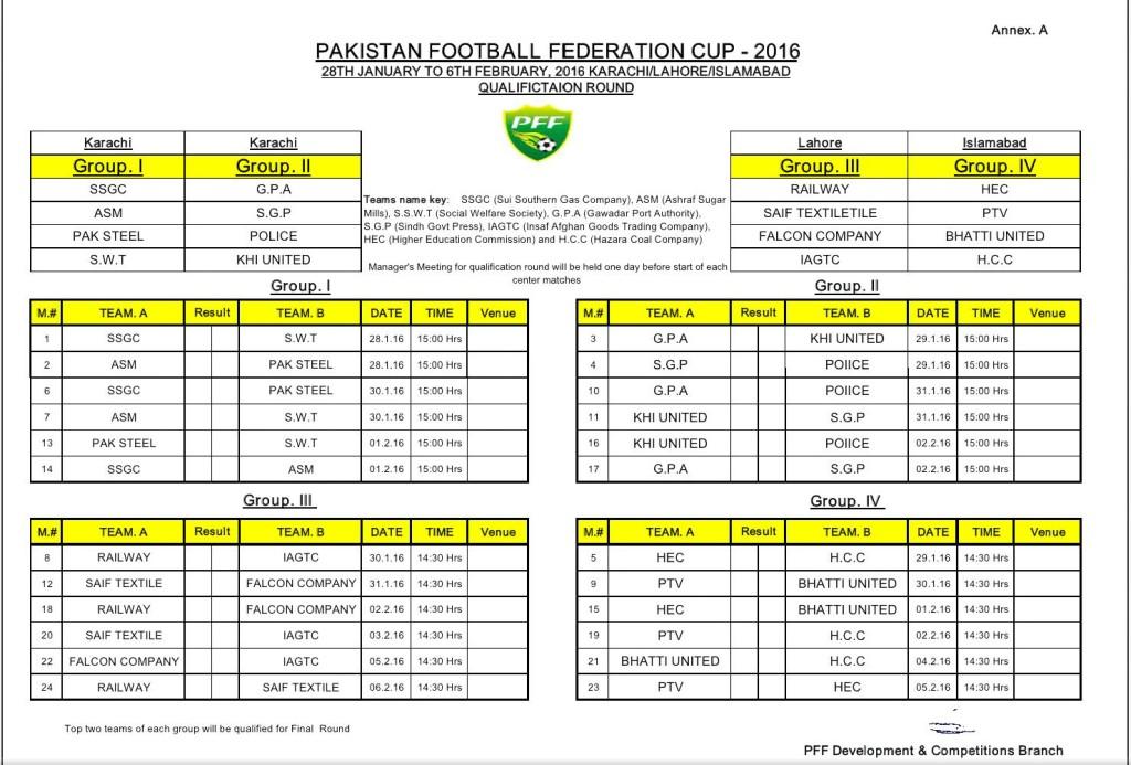 PFF Cup 2016 qlfrs draw