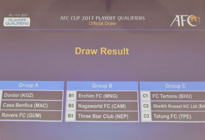 AFC Cup 2017 qualifiers