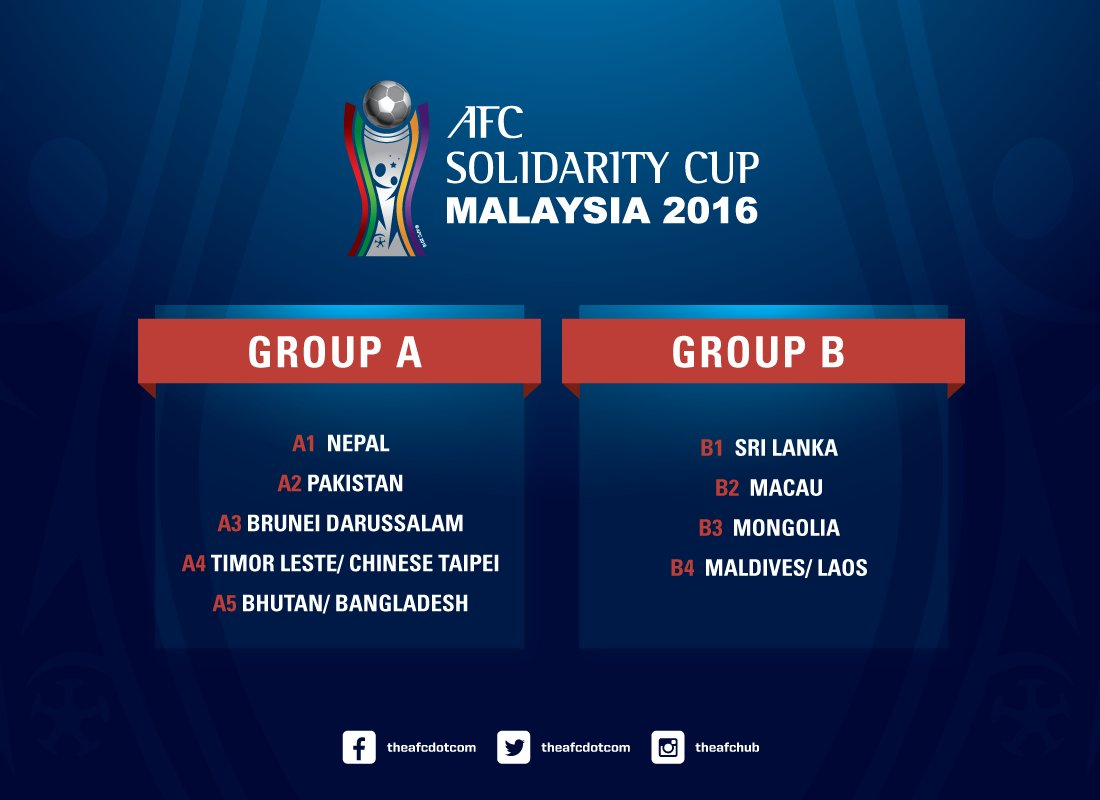 AFC Solidarity Cup 2016 draw finalised [The-AFC.com]