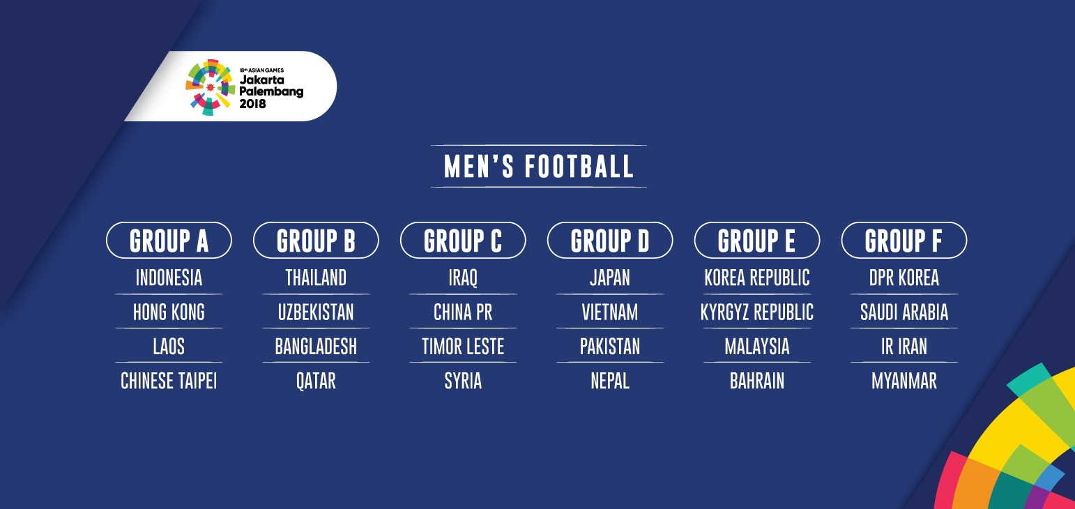 Asian Games football: Green-shirts drawn with Japan, Vietnam, Nepal [The News]