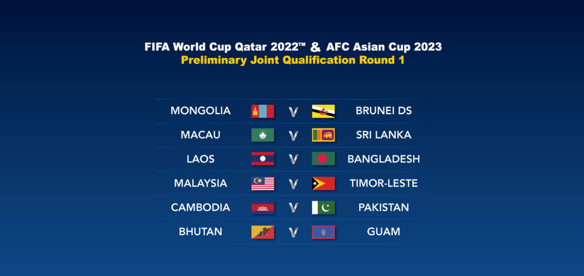 Road to Qatar 2022: Asian teams discover Round 1 opponents [The-AFC.com]