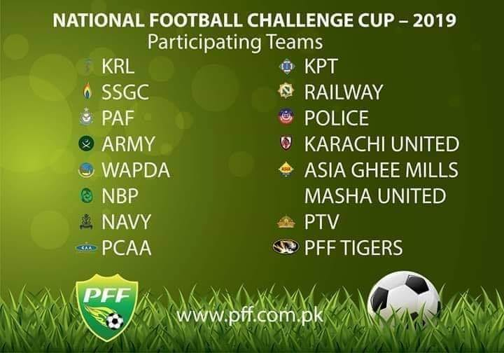 20-member PFF Tigers team named for Challenge Cup [The Nation]