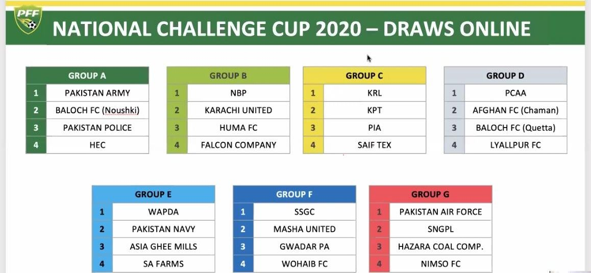 National Challenge Cup from November 30 [The News]