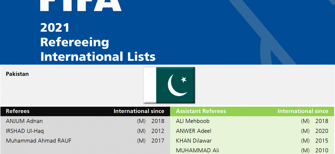 3 refs, 5 asst refs from Pak in FIFA Referees 2021 list