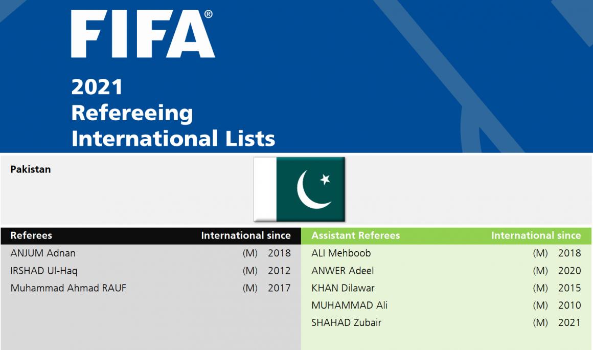 3 refs, 5 asst refs from Pak in FIFA Referees 2021 list