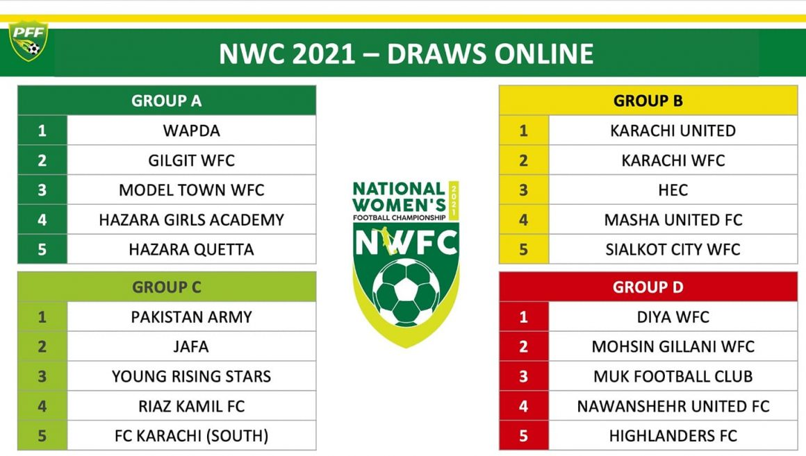 National Women's Football Championship to start from March 8 in Karachi