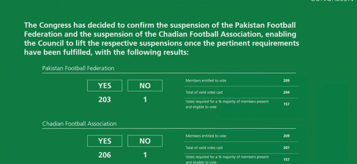 FIFA ratifies Pakistan's suspension [The News]